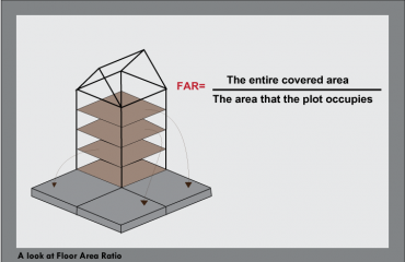 Zack Childress Real Estate-A Look at Floor Area Ratio